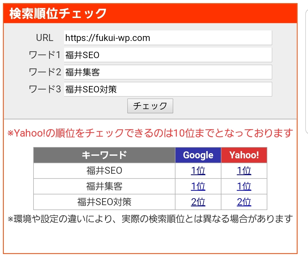 もうちょいで福井主要集客キーワードで3冠達成!